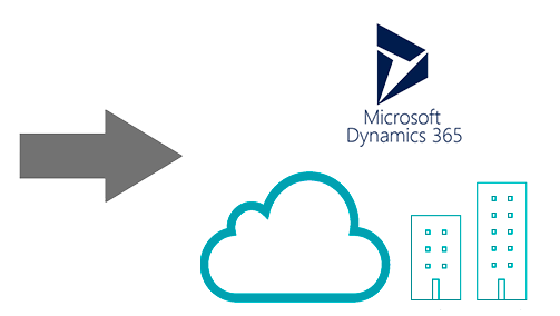 Flyt til Dynamics 365 Business Central