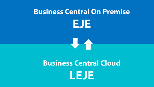 Dynamics 365 Business Central - on premise eller cloud
