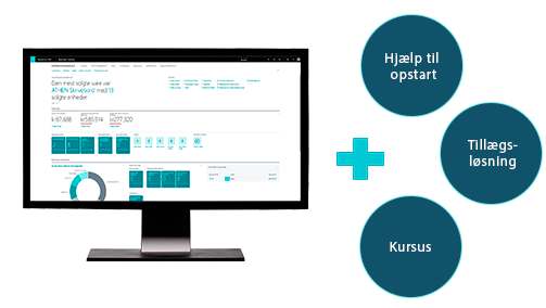 Tilkøbsmuligheder til Dynamics 365 Business Central