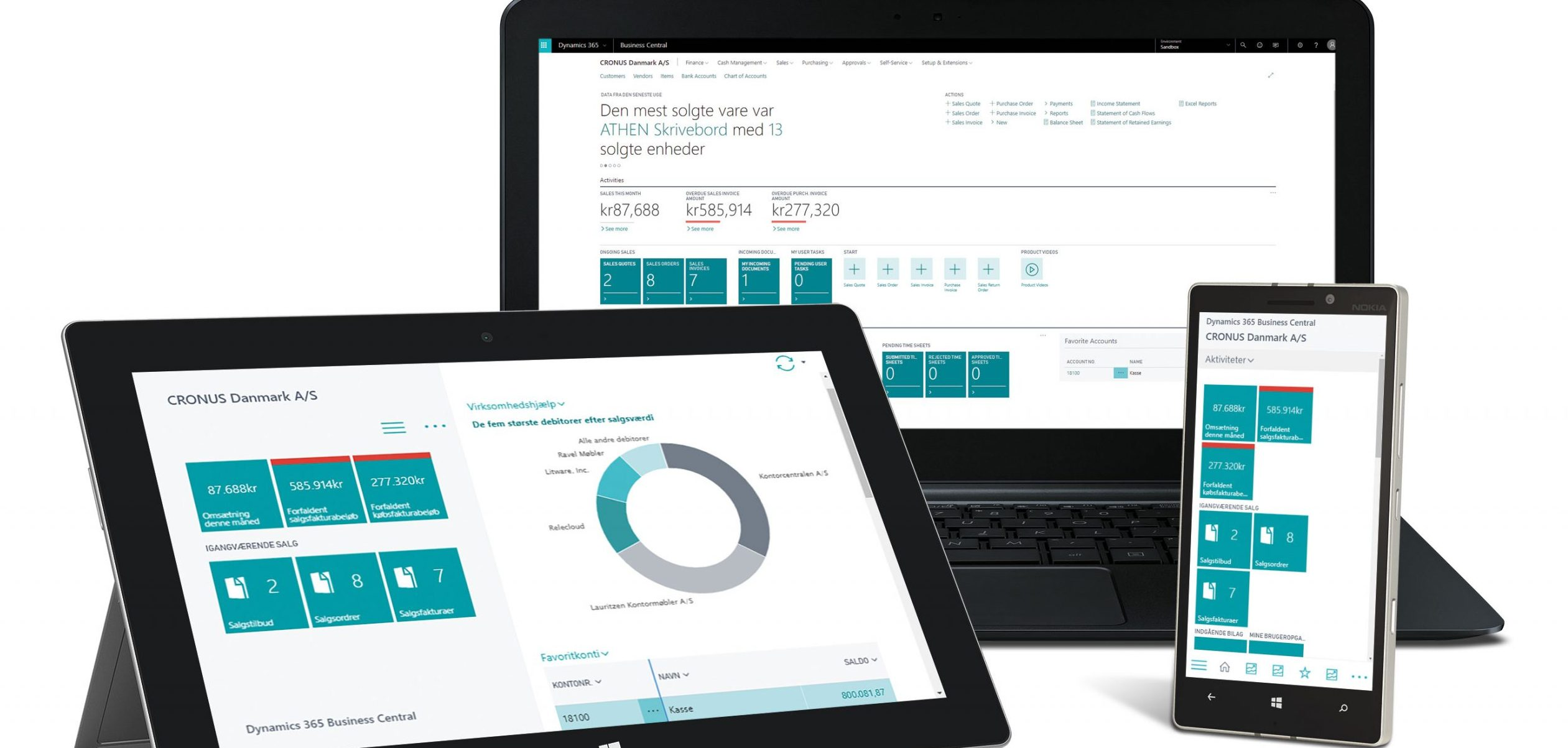 Devices med Dynamics 365 Business Central